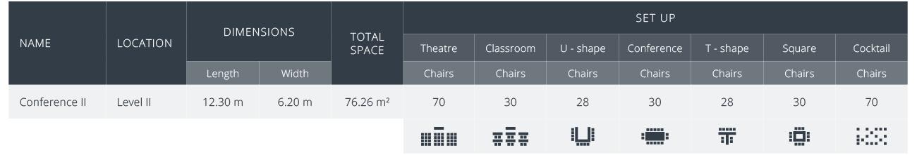 Dali - Conference Capacity